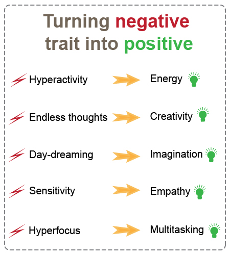 ADHD positive traits