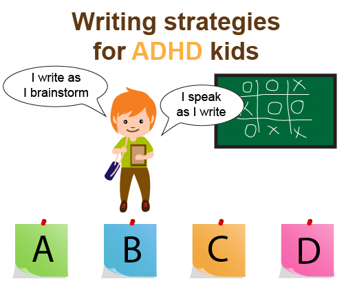 writing strategies ADHD kids