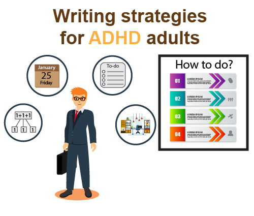 writing strategies ADHD adults